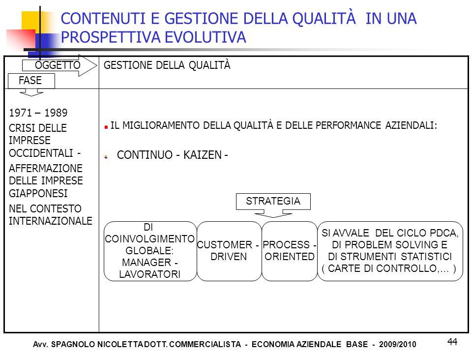 Avv. SPAGNOLO NICOLETTA DOTT. COMMERCIALISTA - ECONOMIA AZIENDALE BASE - 2009/2010 44 CONTENUTI E GESTIONE DELLA QUALITÀ IN UNA PROSPETTIVA EVOLUTIVA