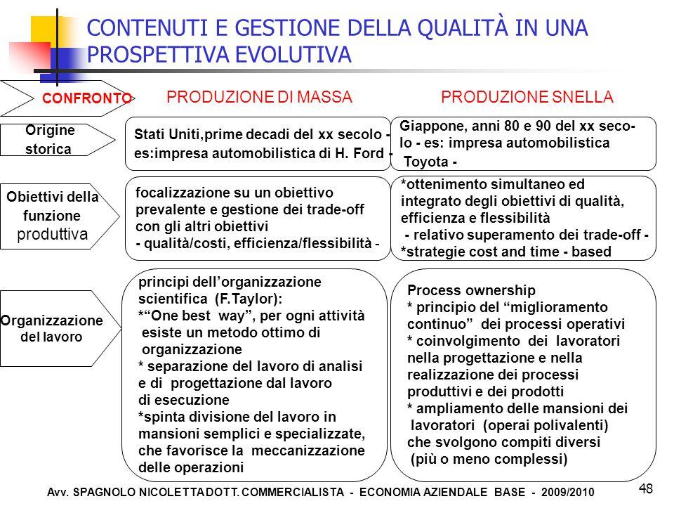 Avv. SPAGNOLO NICOLETTA DOTT. COMMERCIALISTA - ECONOMIA AZIENDALE BASE - 2009/2010 48 CONTENUTI E GESTIONE DELLA QUALITÀ IN UNA PROSPETTIVA EVOLUTIVA