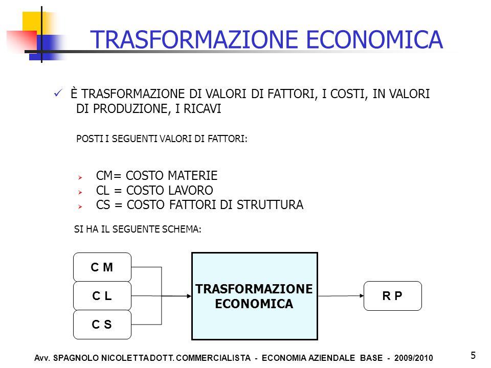 Avv. SPAGNOLO NICOLETTA DOTT. COMMERCIALISTA - ECONOMIA AZIENDALE BASE - 2009/2010 5 TRASFORMAZIONE ECONOMICA È TRASFORMAZIONE DI VALORI DI FATTORI, I