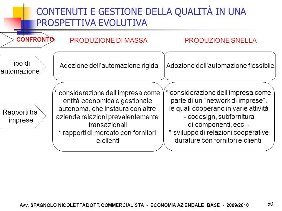 Avv. SPAGNOLO NICOLETTA DOTT. COMMERCIALISTA - ECONOMIA AZIENDALE BASE - 2009/2010 50 CONTENUTI E GESTIONE DELLA QUALITÀ IN UNA PROSPETTIVA EVOLUTIVA