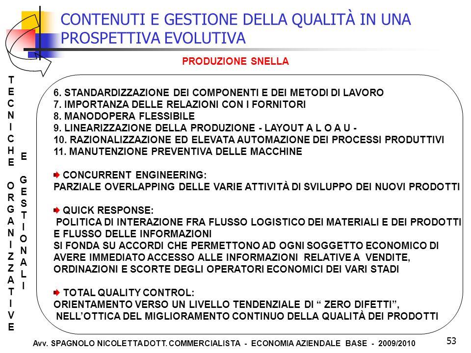Avv. SPAGNOLO NICOLETTA DOTT. COMMERCIALISTA - ECONOMIA AZIENDALE BASE - 2009/2010 53 CONTENUTI E GESTIONE DELLA QUALITÀ IN UNA PROSPETTIVA EVOLUTIVA