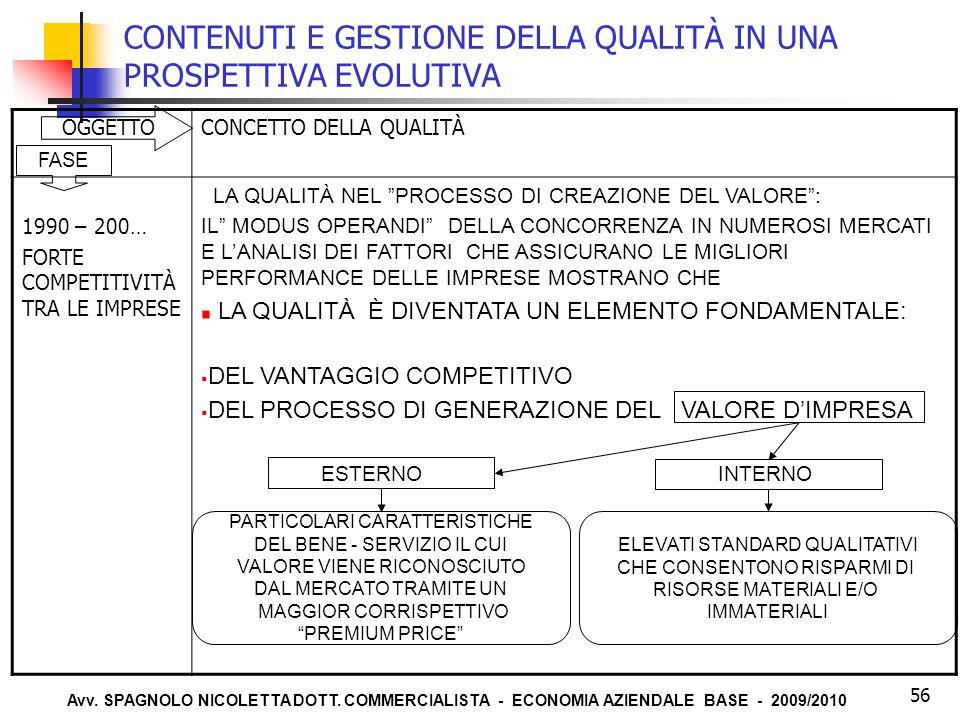 Avv. SPAGNOLO NICOLETTA DOTT. COMMERCIALISTA - ECONOMIA AZIENDALE BASE - 2009/2010 56 CONTENUTI E GESTIONE DELLA QUALITÀ IN UNA PROSPETTIVA EVOLUTIVA