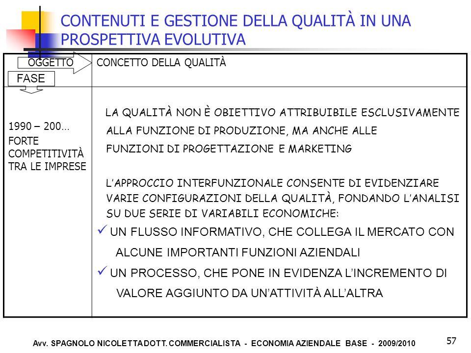 Avv. SPAGNOLO NICOLETTA DOTT. COMMERCIALISTA - ECONOMIA AZIENDALE BASE - 2009/2010 57 CONTENUTI E GESTIONE DELLA QUALITÀ IN UNA PROSPETTIVA EVOLUTIVA