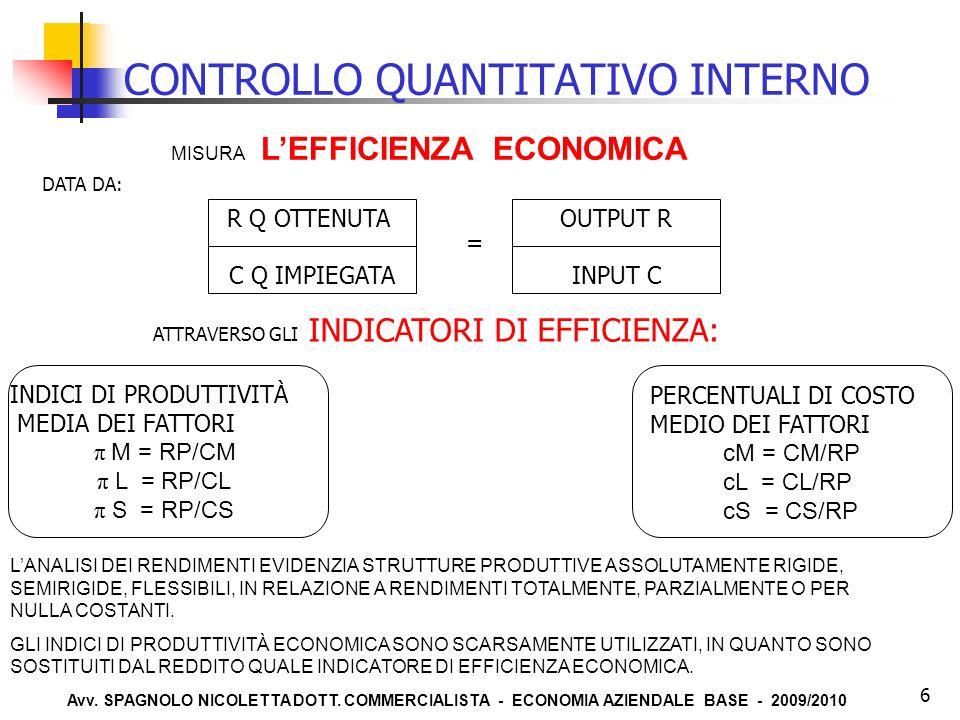 Avv. SPAGNOLO NICOLETTA DOTT. COMMERCIALISTA - ECONOMIA AZIENDALE BASE - 2009/2010 6 CONTROLLO QUANTITATIVO INTERNO MISURA L'EFFICIENZA ECONOMICA DATA