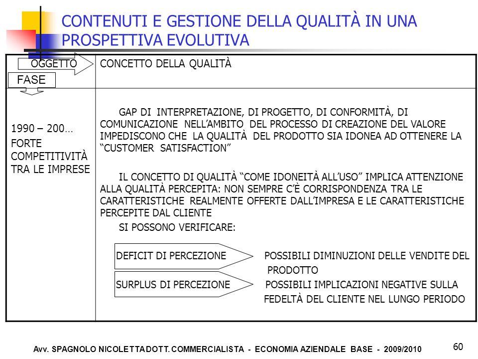 Avv. SPAGNOLO NICOLETTA DOTT. COMMERCIALISTA - ECONOMIA AZIENDALE BASE - 2009/2010 60 CONTENUTI E GESTIONE DELLA QUALITÀ IN UNA PROSPETTIVA EVOLUTIVA