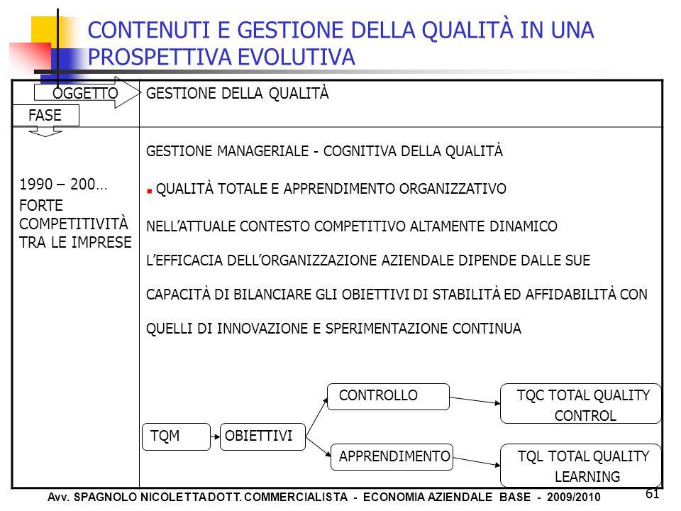 Avv. SPAGNOLO NICOLETTA DOTT. COMMERCIALISTA - ECONOMIA AZIENDALE BASE - 2009/2010 61 CONTENUTI E GESTIONE DELLA QUALITÀ IN UNA PROSPETTIVA EVOLUTIVA