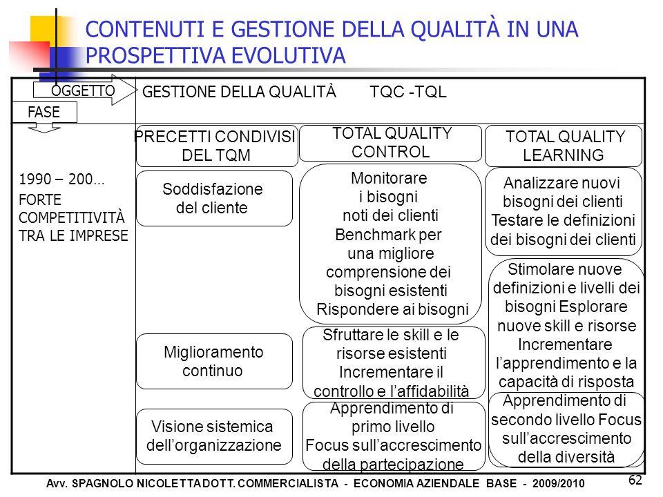 Avv. SPAGNOLO NICOLETTA DOTT. COMMERCIALISTA - ECONOMIA AZIENDALE BASE - 2009/2010 62 CONTENUTI E GESTIONE DELLA QUALITÀ IN UNA PROSPETTIVA EVOLUTIVA