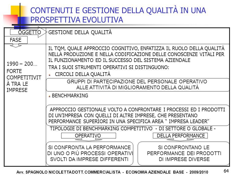 Avv. SPAGNOLO NICOLETTA DOTT. COMMERCIALISTA - ECONOMIA AZIENDALE BASE - 2009/2010 64 CONTENUTI E GESTIONE DELLA QUALITÀ IN UNA PROSPETTIVA EVOLUTIVA