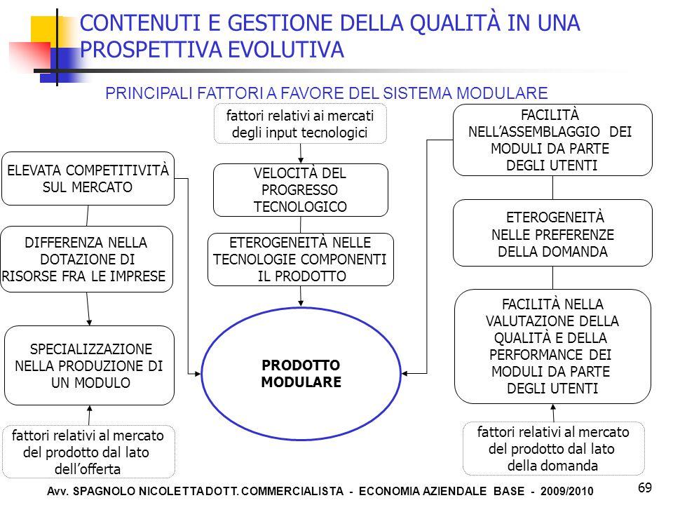Avv. SPAGNOLO NICOLETTA DOTT. COMMERCIALISTA - ECONOMIA AZIENDALE BASE - 2009/2010 69 CONTENUTI E GESTIONE DELLA QUALITÀ IN UNA PROSPETTIVA EVOLUTIVA