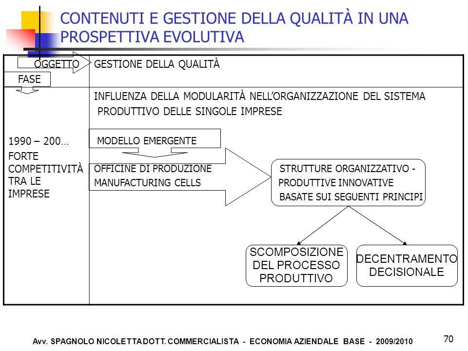 Avv. SPAGNOLO NICOLETTA DOTT. COMMERCIALISTA - ECONOMIA AZIENDALE BASE - 2009/2010 70 CONTENUTI E GESTIONE DELLA QUALITÀ IN UNA PROSPETTIVA EVOLUTIVA