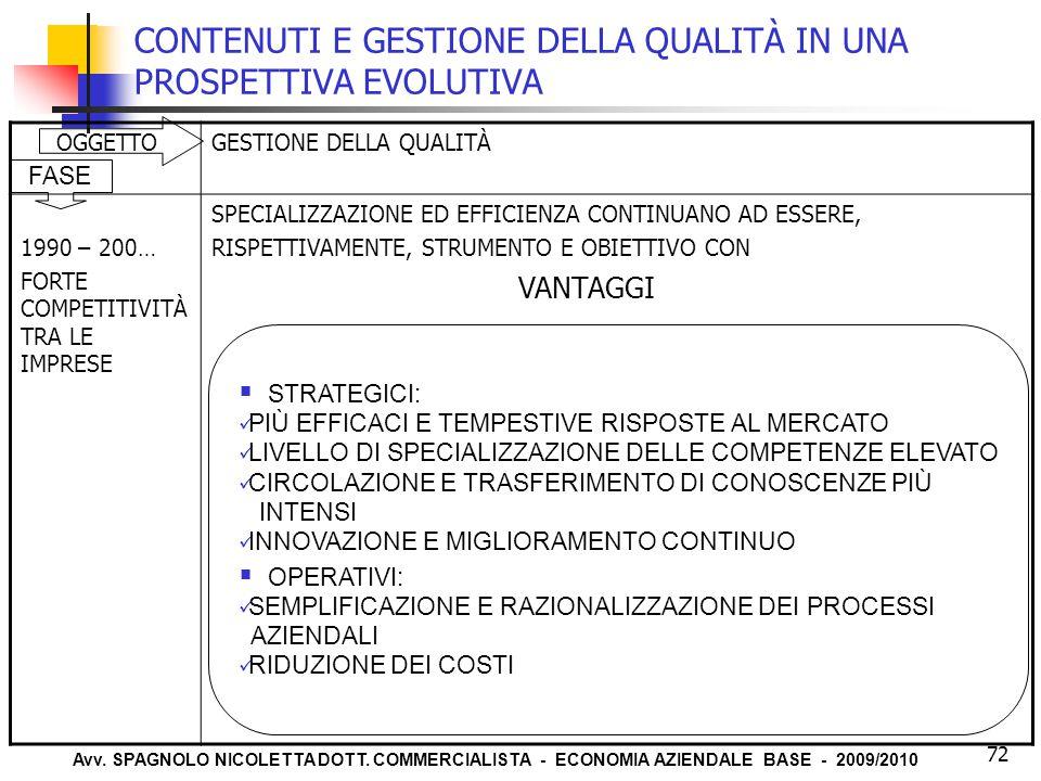 Avv. SPAGNOLO NICOLETTA DOTT. COMMERCIALISTA - ECONOMIA AZIENDALE BASE - 2009/2010 72 CONTENUTI E GESTIONE DELLA QUALITÀ IN UNA PROSPETTIVA EVOLUTIVA
