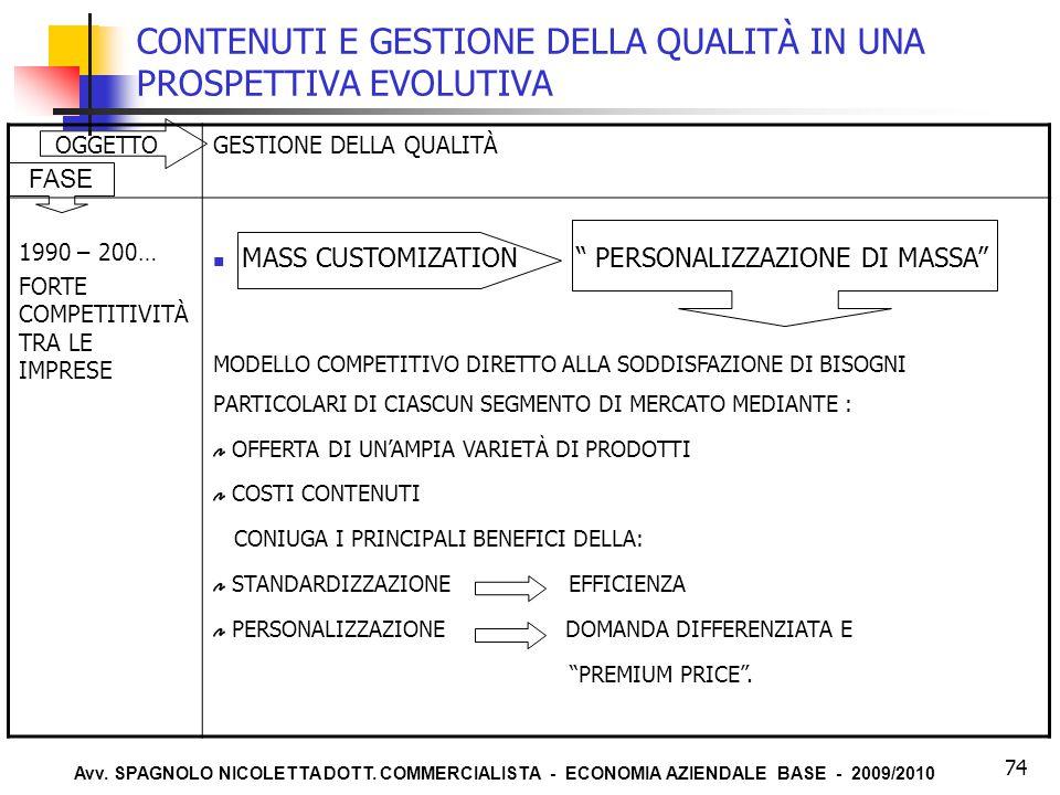 Avv. SPAGNOLO NICOLETTA DOTT. COMMERCIALISTA - ECONOMIA AZIENDALE BASE - 2009/2010 74 CONTENUTI E GESTIONE DELLA QUALITÀ IN UNA PROSPETTIVA EVOLUTIVA
