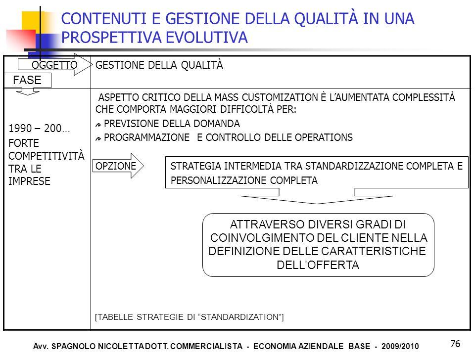 Avv. SPAGNOLO NICOLETTA DOTT. COMMERCIALISTA - ECONOMIA AZIENDALE BASE - 2009/2010 76 CONTENUTI E GESTIONE DELLA QUALITÀ IN UNA PROSPETTIVA EVOLUTIVA
