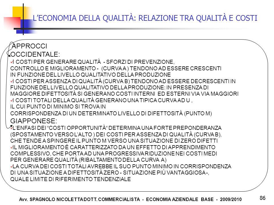 Avv. SPAGNOLO NICOLETTA DOTT. COMMERCIALISTA - ECONOMIA AZIENDALE BASE - 2009/2010 86 L'ECONOMIA DELLA QUALITÀ: RELAZIONE TRA QUALITÀ E COSTI APPROCCI