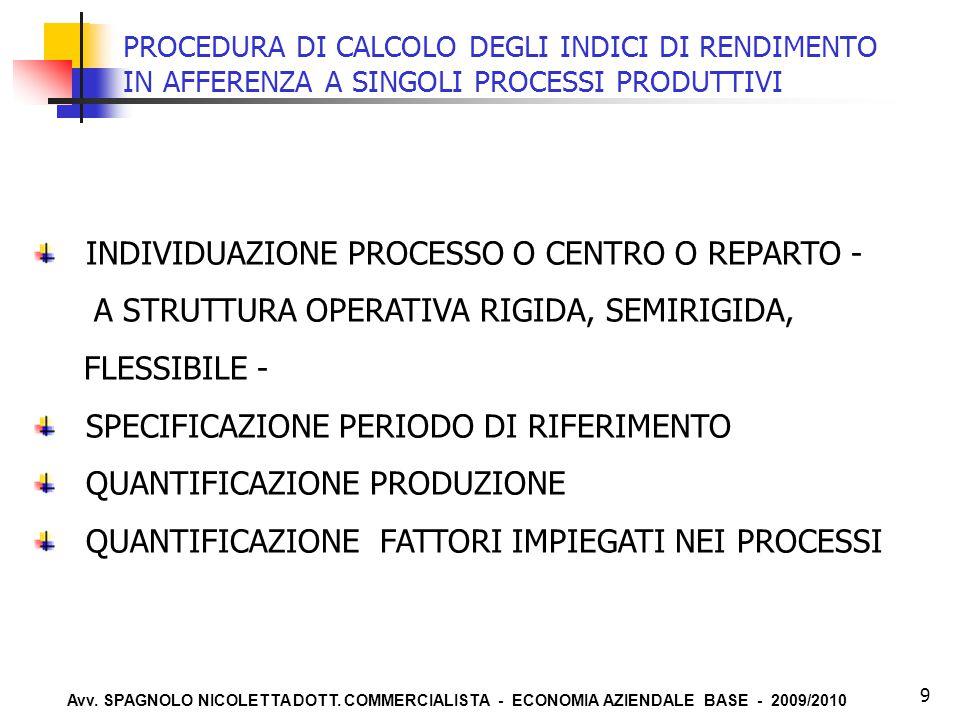 Avv. SPAGNOLO NICOLETTA DOTT. COMMERCIALISTA - ECONOMIA AZIENDALE BASE - 2009/2010 9 PROCEDURA DI CALCOLO DEGLI INDICI DI RENDIMENTO IN AFFERENZA A SI