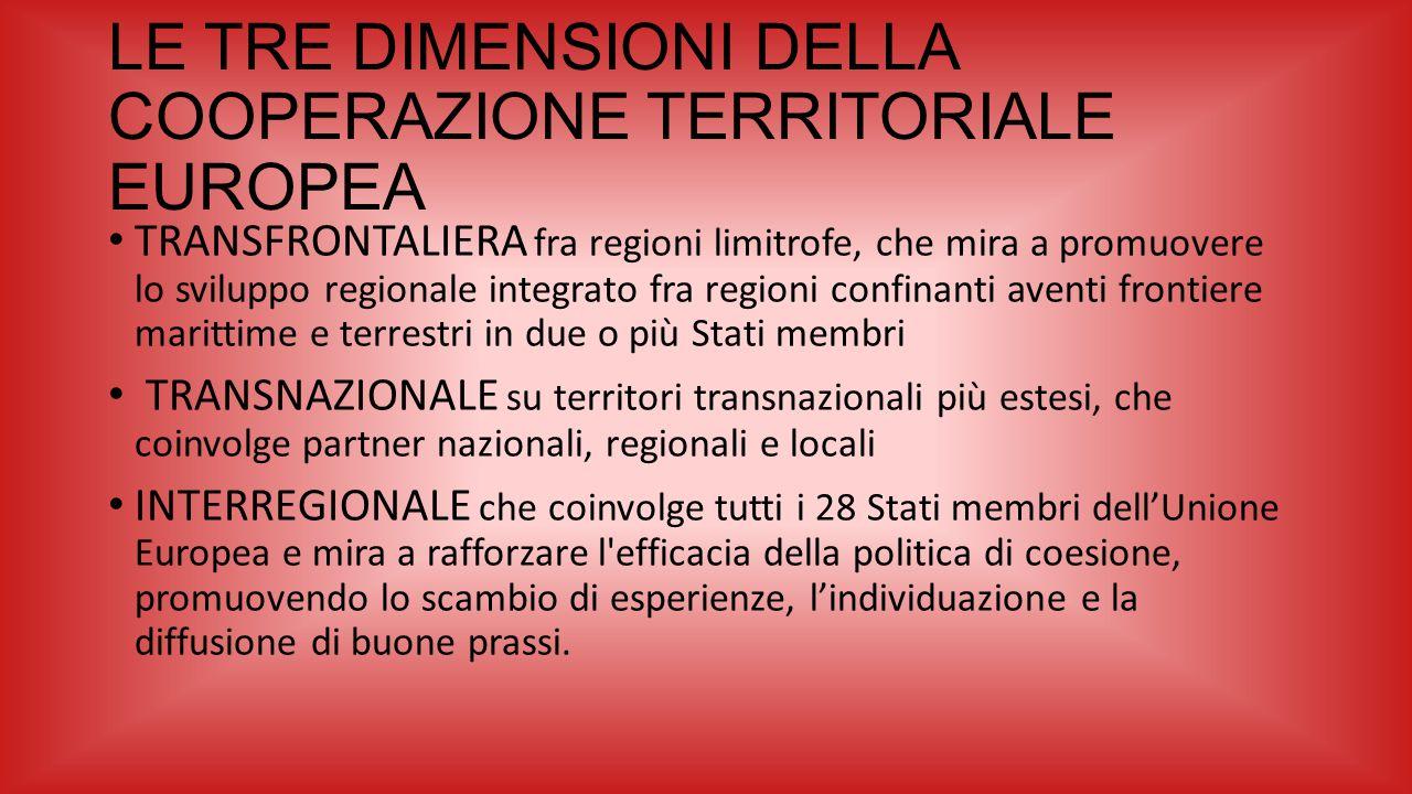 LE TRE DIMENSIONI DELLA COOPERAZIONE TERRITORIALE EUROPEA TRANSFRONTALIERA fra regioni limitrofe, che mira a promuovere lo sviluppo regionale integrat