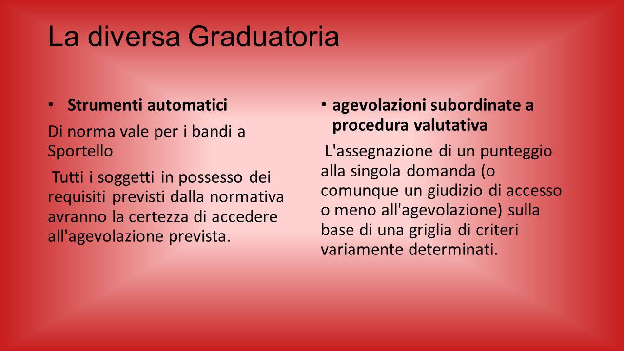 La diversa Graduatoria Strumenti automatici Di norma vale per i bandi a Sportello Tutti i soggetti in possesso dei requisiti previsti dalla normativa