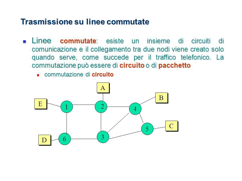Trasmissione su linee commutate Linee commutate: esiste un insieme di circuiti di comunicazione e il collegamento tra due nodi viene creato solo quand