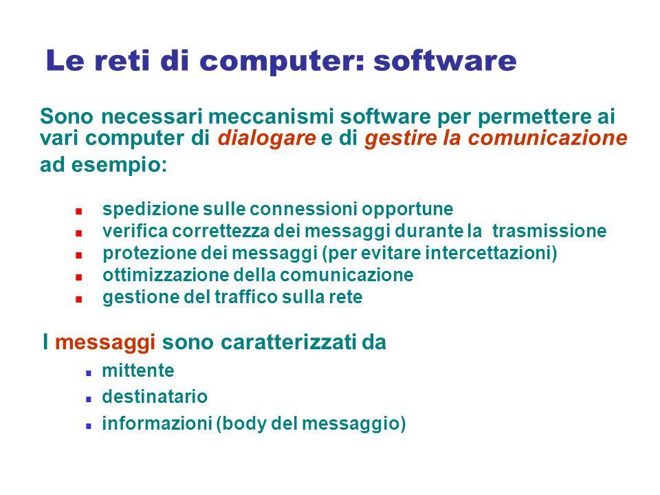 Sono necessari meccanismi software per permettere ai vari computer di dialogare e di gestire la comunicazione ad esempio: spedizione sulle connessioni