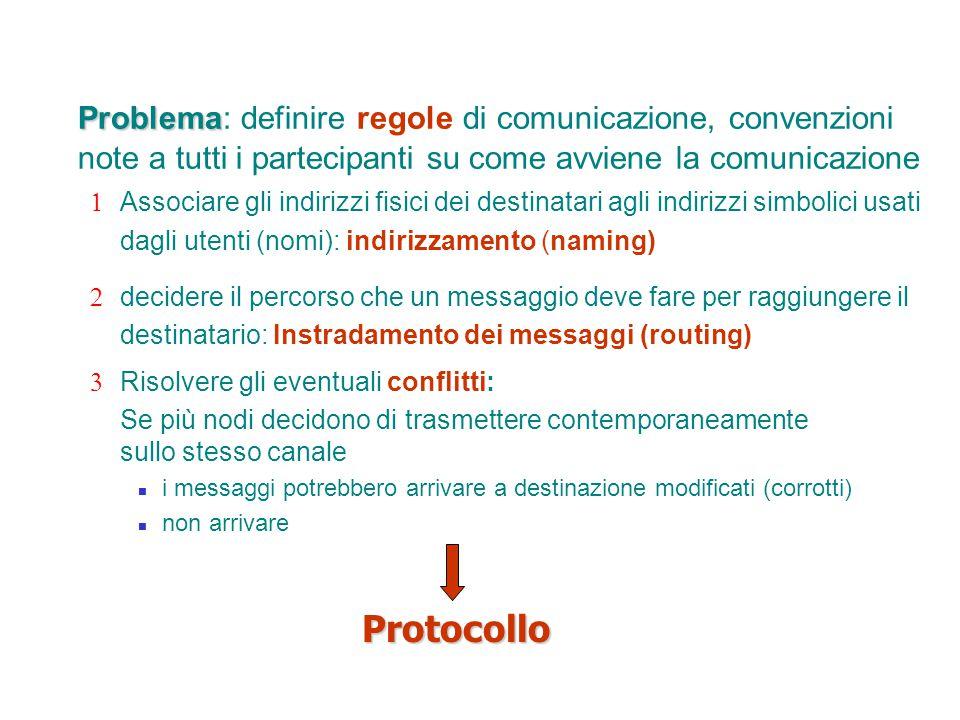 Problema Problema: definire regole di comunicazione, convenzioni note a tutti i partecipanti su come avviene la comunicazione  Associare gli indirizz