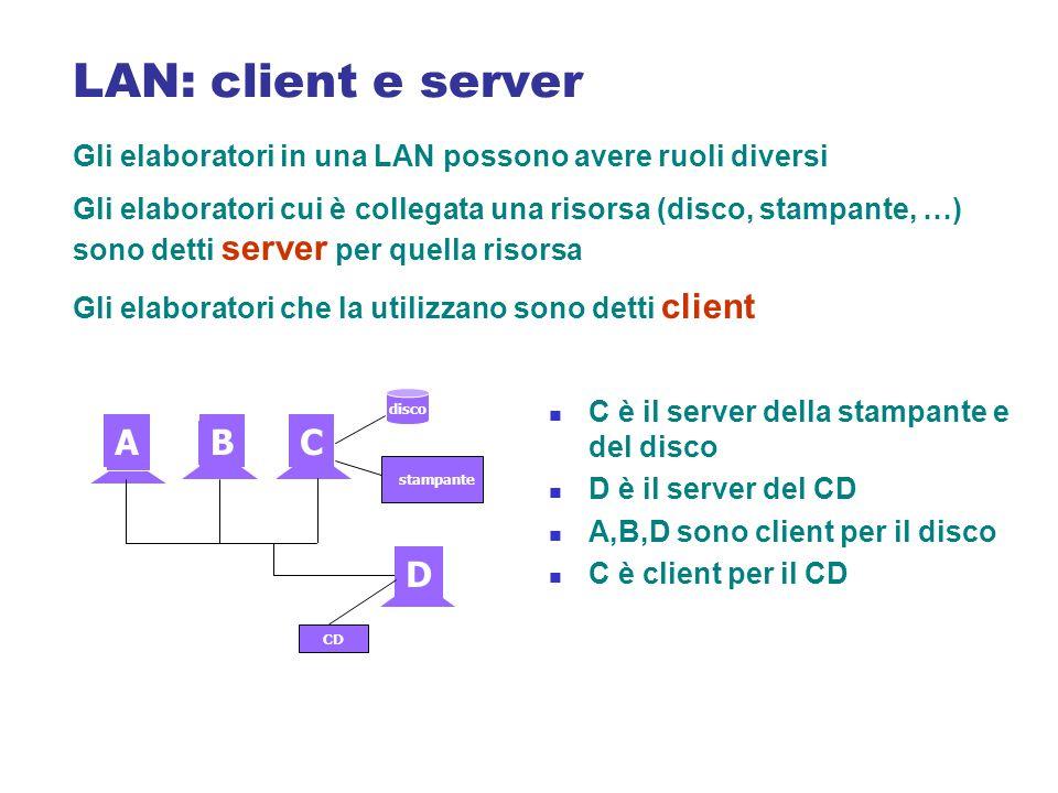 LAN: client e server disco stampante ABC D CD C è il server della stampante e del disco D è il server del CD A,B,D sono client per il disco C è client