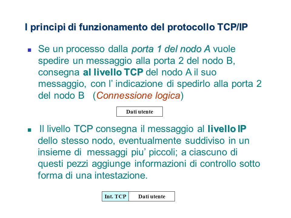I principi di funzionamento del protocollo TCP/IP porta 1 del nodo A al livello TCP Se un processo dalla porta 1 del nodo A vuole spedire un messaggio