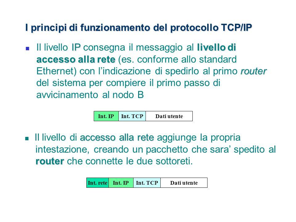 IPlivello di accesso alla rete router Il livello IP consegna il messaggio al livello di accesso alla rete (es. conforme allo standard Ethernet) con l'