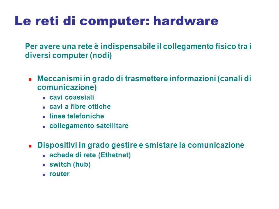 Le reti di computer: hardware Per avere una rete è indispensabile il collegamento fisico tra i diversi computer (nodi) Meccanismi in grado di trasmett