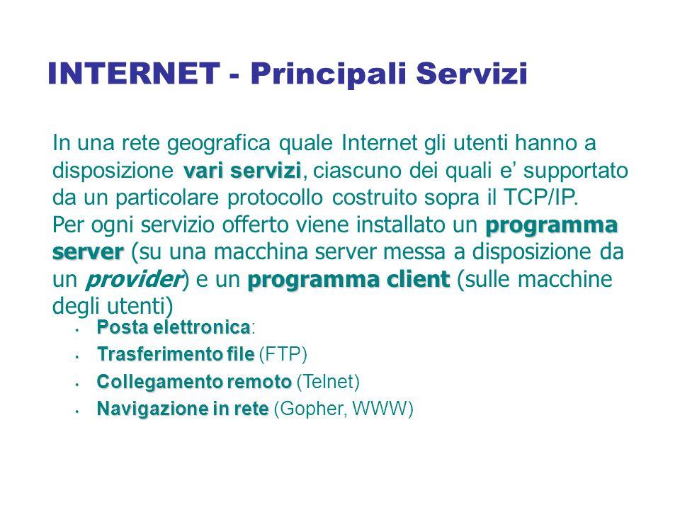 INTERNET - Principali Servizi Posta elettronica Posta elettronica: Trasferimento file Trasferimento file (FTP) Collegamento remoto Collegamento remoto