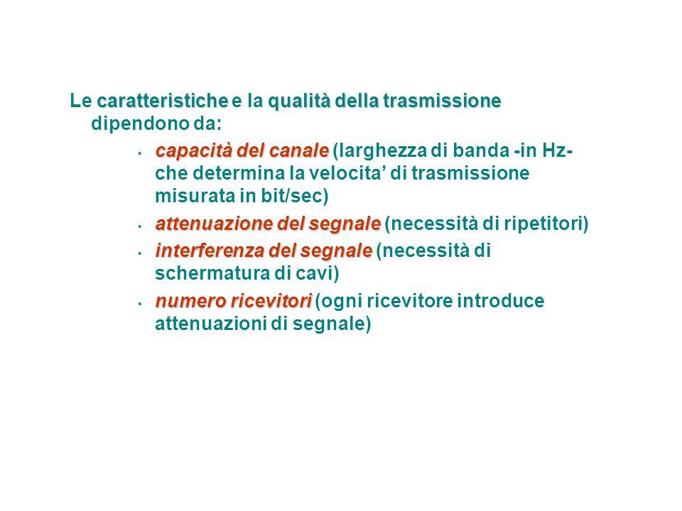 caratteristichequalità della trasmissione Le caratteristiche e la qualità della trasmissione dipendono da: capacità del canale capacità del canale (la