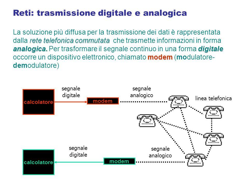 rete telefonica commutata analogica. digitale modem Reti: trasmissione digitale e analogica La soluzione più diffusa per la trasmissione dei dati è ra