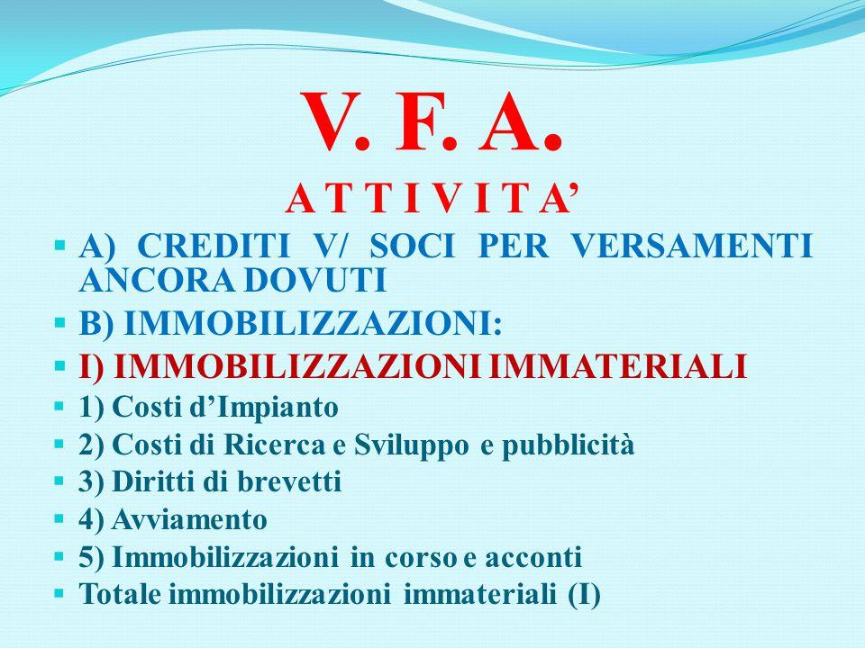 V. F. A.