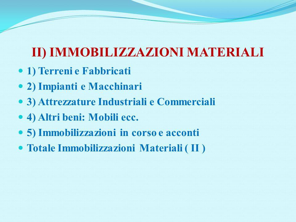 II) IMMOBILIZZAZIONI MATERIALI 1) Terreni e Fabbricati 2) Impianti e Macchinari 3) Attrezzature Industriali e Commerciali 4) Altri beni: Mobili ecc.