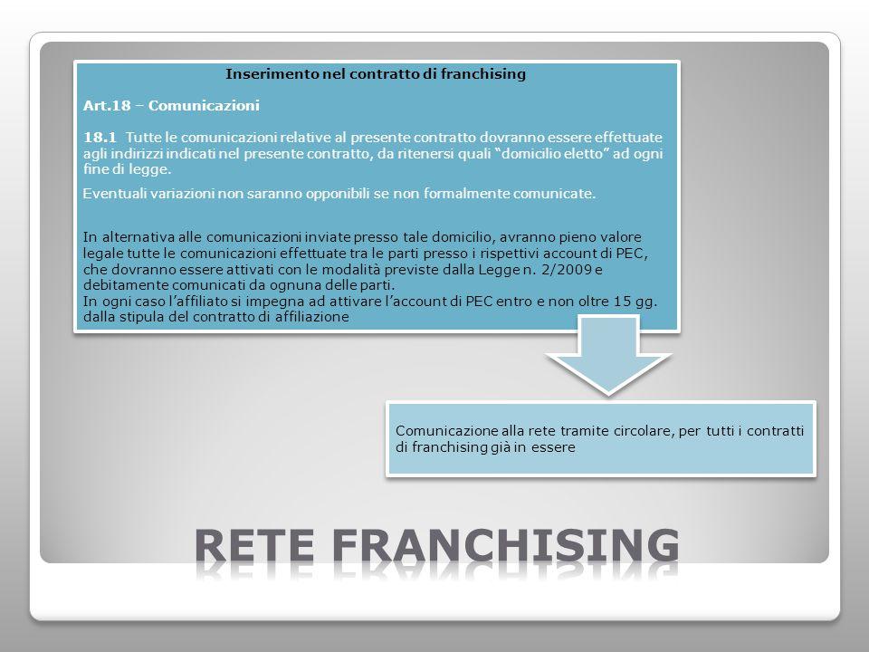 Inserimento nel contratto di franchising Art.18 – Comunicazioni 18.1 Tutte le comunicazioni relative al presente contratto dovranno essere effettuate agli indirizzi indicati nel presente contratto, da ritenersi quali domicilio eletto ad ogni fine di legge.