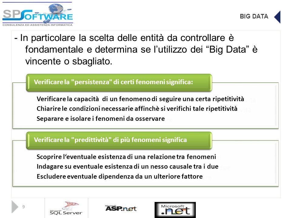 BIG DATA - In particolare la scelta delle entità da controllare è fondamentale e determina se l'utilizzo dei Big Data è vincente o sbagliato.