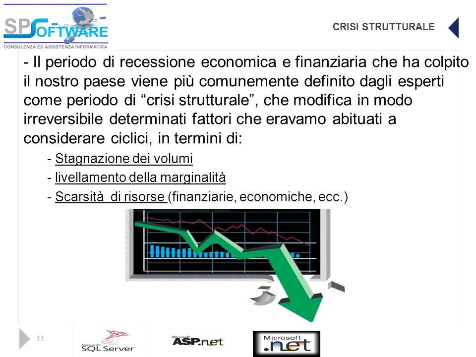 CRISI STRUTTURALE - Il periodo di recessione economica e finanziaria che ha colpito il nostro paese viene più comunemente definito dagli esperti come periodo di crisi strutturale , che modifica in modo irreversibile determinati fattori che eravamo abituati a considerare ciclici, in termini di: - Stagnazione dei volumi - livellamento della marginalità - Scarsità di risorse (finanziarie, economiche, ecc.) 11