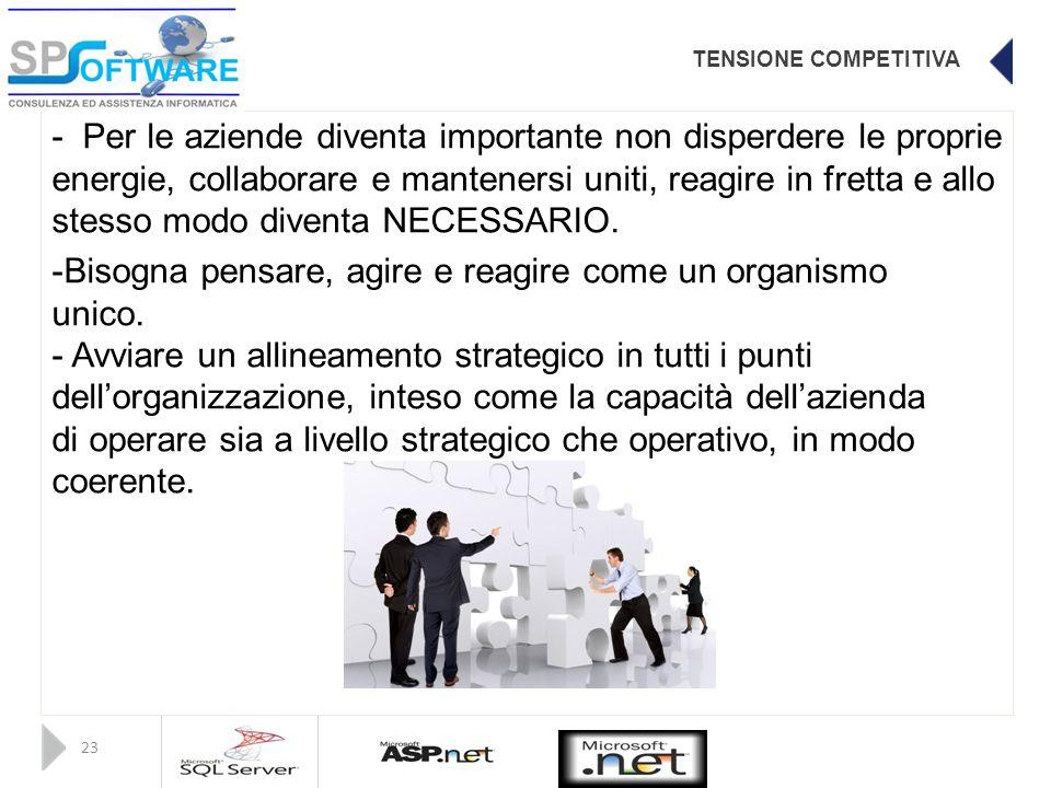 TENSIONE COMPETITIVA - Per le aziende diventa importante non disperdere le proprie energie, collaborare e mantenersi uniti, reagire in fretta e allo stesso modo diventa NECESSARIO.