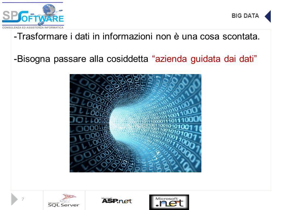 BIG DATA -Trasformare i dati in informazioni non è una cosa scontata.