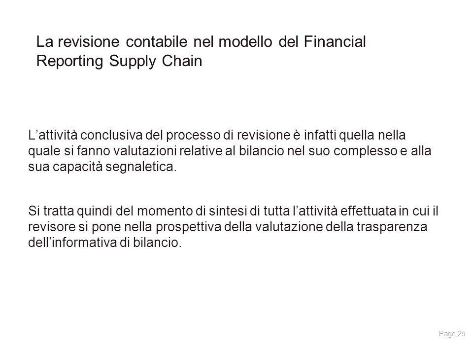 Page 25 La revisione contabile nel modello del Financial Reporting Supply Chain L'attività conclusiva del processo di revisione è infatti quella nella quale si fanno valutazioni relative al bilancio nel suo complesso e alla sua capacità segnaletica.