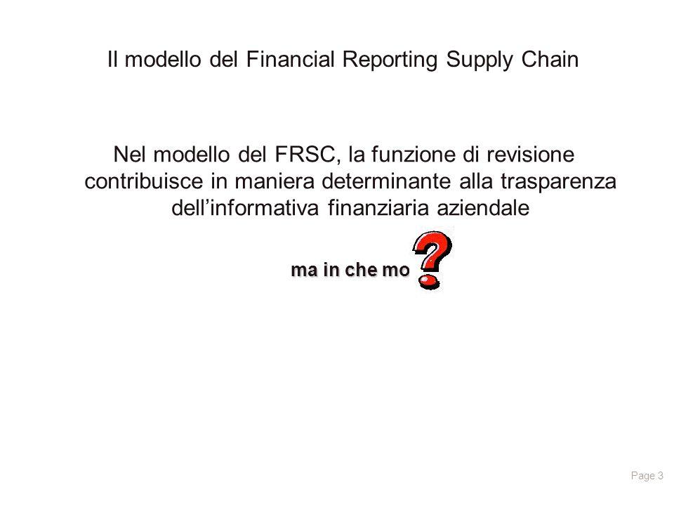 Page 3 Il modello del Financial Reporting Supply Chain Nel modello del FRSC, la funzione di revisione contribuisce in maniera determinante alla trasparenza dell'informativa finanziaria aziendale ma in che modo