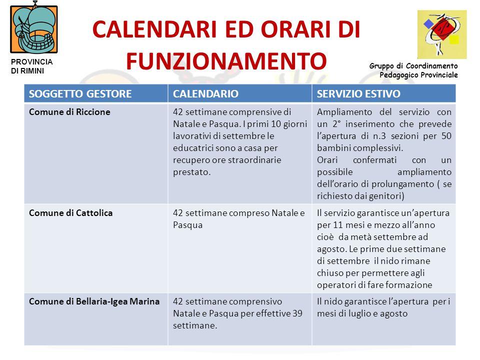 CALENDARI ED ORARI DI FUNZIONAMENTO SOGGETTO GESTORECALENDARIOSERVIZIO ESTIVO Comune di Riccione42 settimane comprensive di Natale e Pasqua.