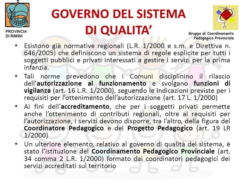 GOVERNO DEL SISTEMA DI QUALITA' Esistono già normative regionali (L.R. 1/2000 e s.m. e Direttiva n. 646/2005) che definiscono un sistema di regole esp