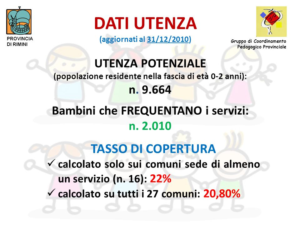 DATI UTENZA (aggiornati al 31/12/2010) UTENZA POTENZIALE (popolazione residente nella fascia di età 0-2 anni): n.