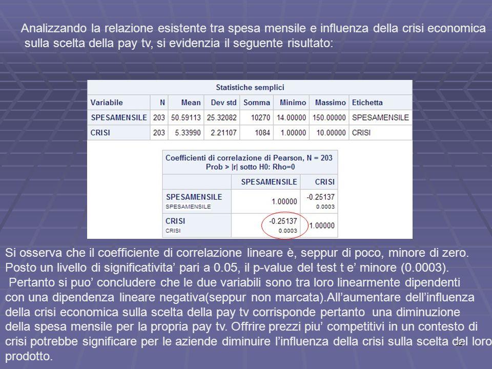 Analizzando la relazione esistente tra spesa mensile e influenza della crisi economica sulla scelta della pay tv, si evidenzia il seguente risultato: Si osserva che il coefficiente di correlazione lineare è, seppur di poco, minore di zero.