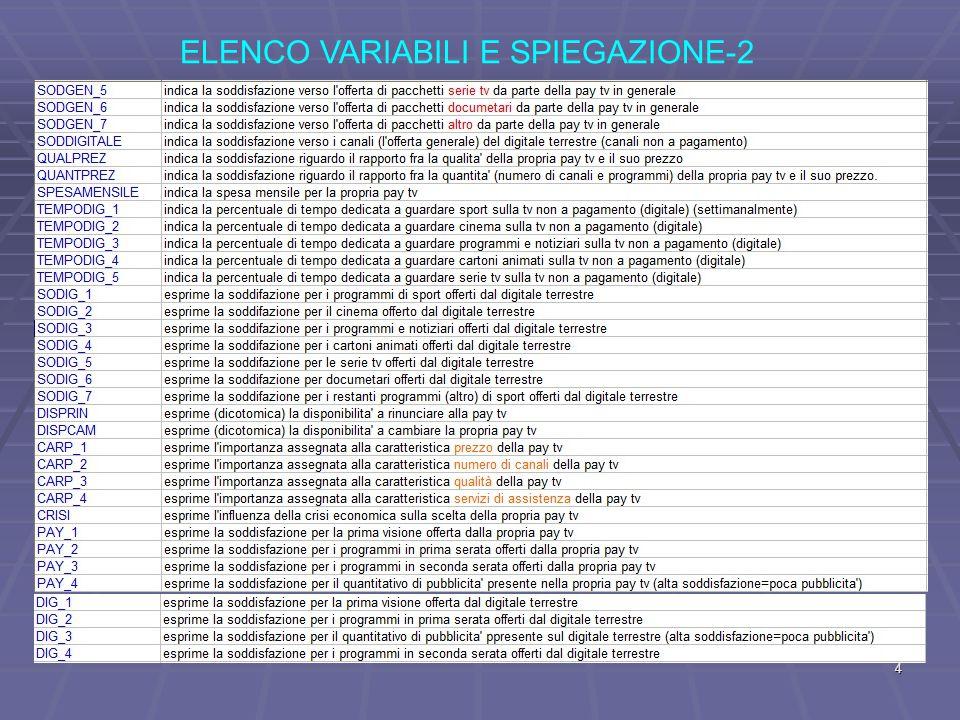 ELENCO VARIABILI E SPIEGAZIONE-2 4