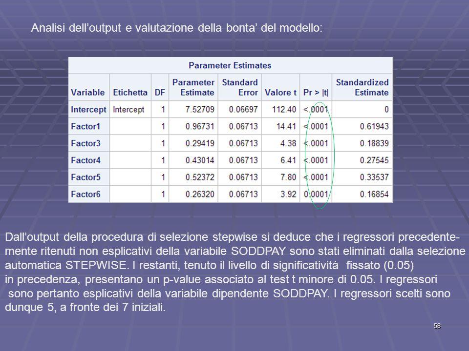 Analisi dell'output e valutazione della bonta' del modello: Dall'output della procedura di selezione stepwise si deduce che i regressori precedente- mente ritenuti non esplicativi della variabile SODDPAY sono stati eliminati dalla selezione automatica STEPWISE.