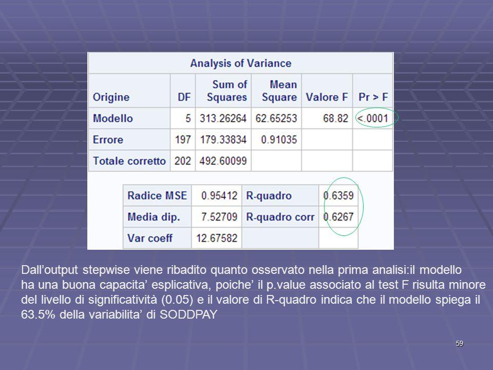 Dall'output stepwise viene ribadito quanto osservato nella prima analisi:il modello ha una buona capacita' esplicativa, poiche' il p.value associato al test F risulta minore del livello di significatività (0.05) e il valore di R-quadro indica che il modello spiega il 63.5% della variabilita' di SODDPAY 59
