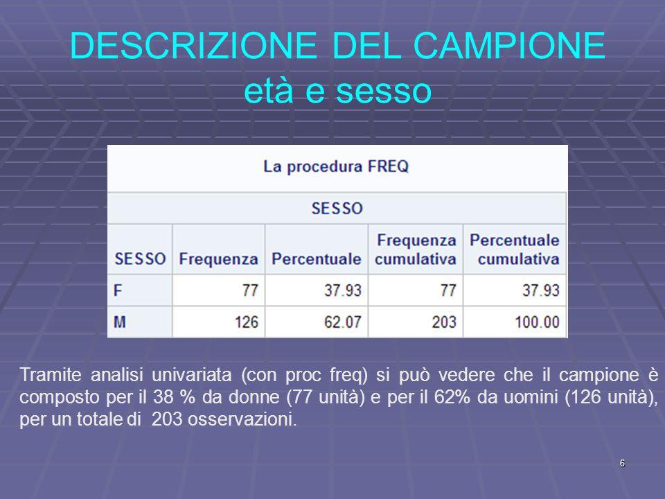 DESCRIZIONE DEL CAMPIONE età e sesso L'età del campione va da un minimo di 17 anni ad un massimo di 65 (range=48).