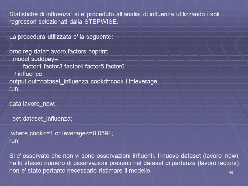 Statistiche di influenza: si e' proceduto all'analisi di influenza utilizzando i soli regressori selezionati dalla STEPWISE.