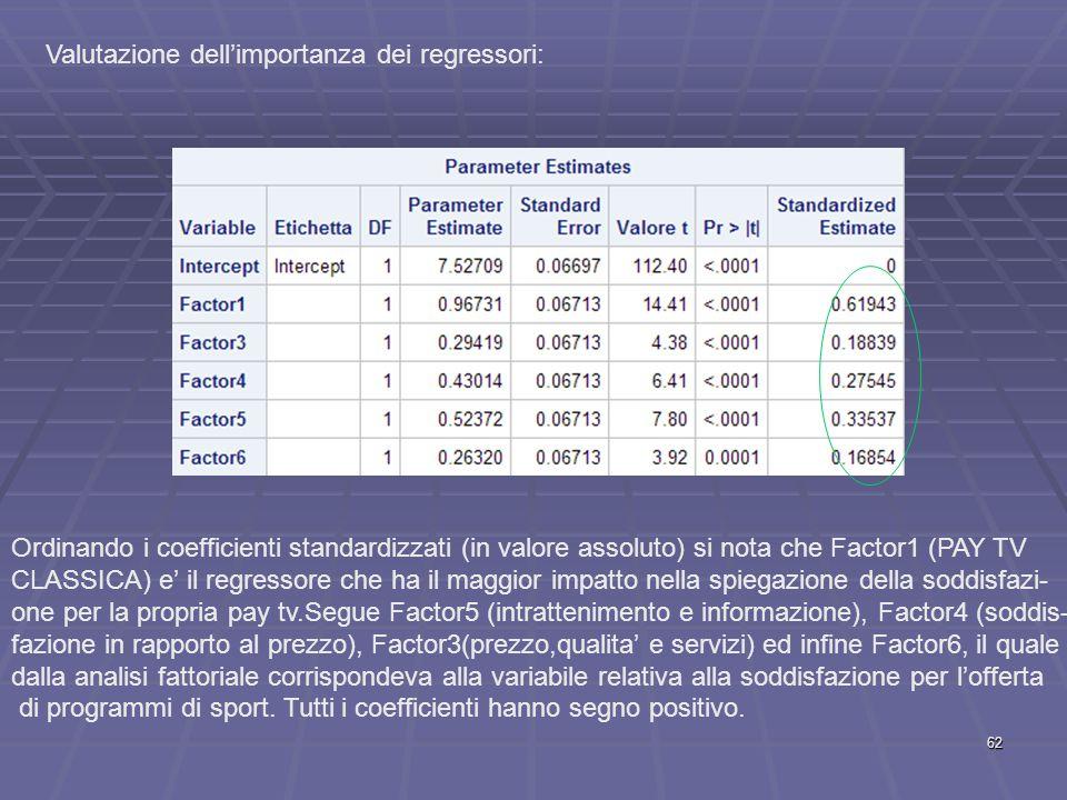 Valutazione dell'importanza dei regressori: Ordinando i coefficienti standardizzati (in valore assoluto) si nota che Factor1 (PAY TV CLASSICA) e' il regressore che ha il maggior impatto nella spiegazione della soddisfazi- one per la propria pay tv.Segue Factor5 (intrattenimento e informazione), Factor4 (soddis- fazione in rapporto al prezzo), Factor3(prezzo,qualita' e servizi) ed infine Factor6, il quale dalla analisi fattoriale corrispondeva alla variabile relativa alla soddisfazione per l'offerta di programmi di sport.